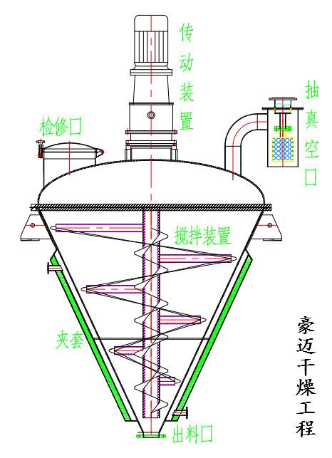 单锥尺寸干燥机_无菌单锥真空干燥机,真空螺带cad锥形大小的证书图片